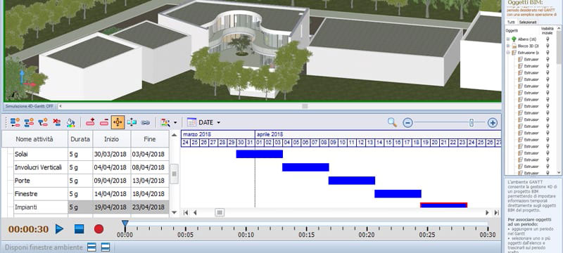 4D BIM / VDC Virtual Design and Construction